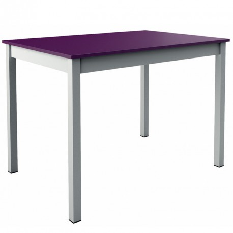 Table KUBE